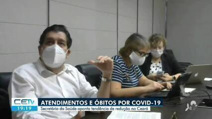 A tendência de redução de óbitos e atendimentos por covid-19 no Ceará