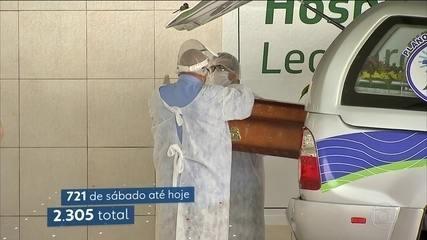 Falta de UTIs ainda preocupa médicos e autoridades de saúde no Ceará