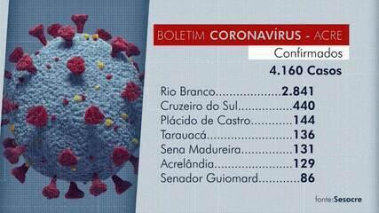 Acre já tem 20 cidades com registros de Covid-19, aponta Saúde