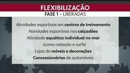 Medidas da prefeitura sobre escolas e flexibilização das restrições ao comércio