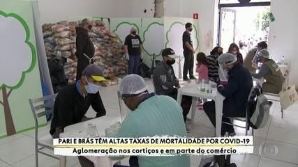 Brazilândia concentra o maior número de mortes por coronavírus