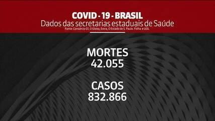Brasil tem 42.055 mortes e mais de 832 mil casos da Covid-19