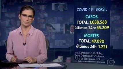 Brasil ultrapassa 1 milhão de casos confirmados de coronavírus