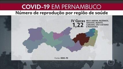 Estudo aponta que taxa de contágio aumentou em todas as regiões de Pernambuco