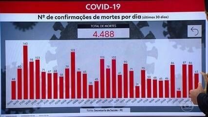 Três meses após primeira morte, PE chega a 4.488 óbitos pela Covid-19