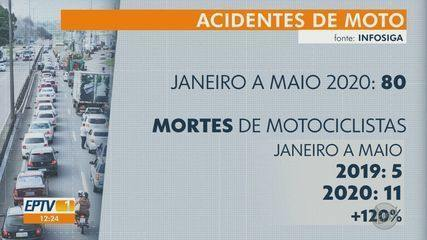 Mortes de motociclistas aumentam 120% nas estradas da região de Ribeirão Preto
