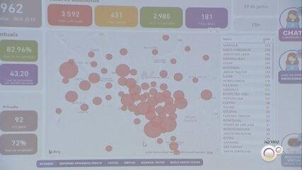 Situação do coronavírus em Jundiaí pode ser acompanhada em tempo real