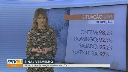 Aumenta a taxa de ocupação das UTIs nos hospitais em Ribeirão Preto, SP