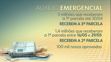Auxílio Emergencial: Caixa credita benefício a 6,5 milhões de trabalhadores neste sábado
