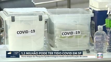 1,2 milhão de pessoas pode ter tido Covid-19 só na capital