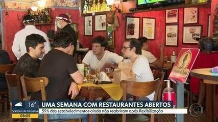 Restaurantes reabrem após a quarentena