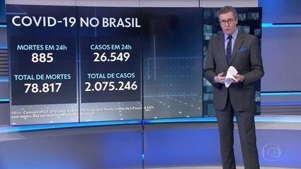 Média móvel de mortes no Brasil pela Covid é de 1.046 nos últimos sete dias