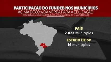 Exclusivo: Fundeb representa mais de 80% da verba de educação de 2.020 cidades