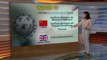 Mais duas vacinas contra o coronavírus entram no grupo das mais avançadas nas pesquisas