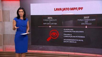 Entenda as investigações da Lava-Jato em São Paulo