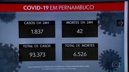 Pernambuco soma 93.373 casos confirmados e 6.526 mortes de pacientes com a Covid-19