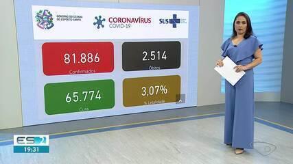 No ES, Covid-19 fez 20 vítimas por dia na última semana