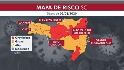 Número de regiões de SC em situação gravíssima para a Covid-19 diminui