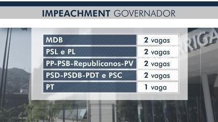 Alesc começa a definir membros de comissão que vai avaliar impeachment do governador