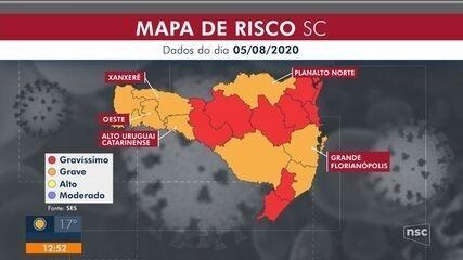 SC está com todas regiões em situação gravíssima ou grave por causa da Covid-19