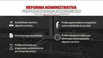 Entenda a reforma administrativa entregue pelo governo