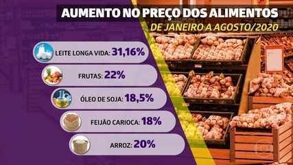 Entenda o aumento no preço dos alimentos