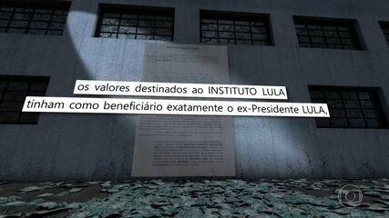 Lava Jato denuncia o ex-presidente Lula em mais uma investigação