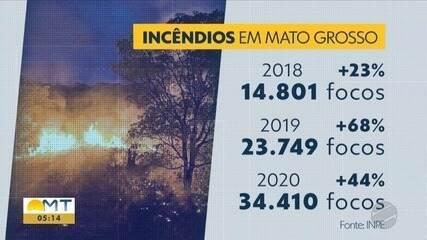 Em 2020 MT já queimou mais que o dobro de 2018