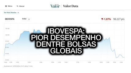 Ibovespa tem pior desempenho dentre bolsas globais no ano