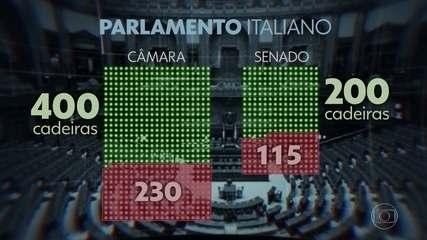 Referendo na Itália aprova redução do número de parlamentares