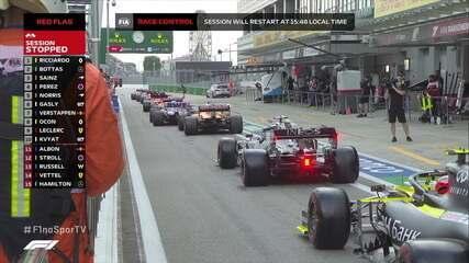 Treino do GP da Rússia tem engarrafamento nos boxes antes da relargada