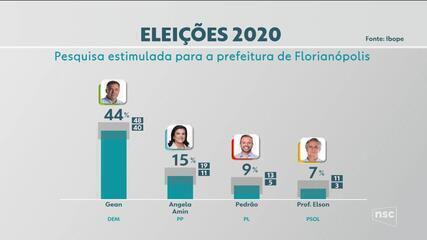 Pesquisa Ibope: veja os números para a disputa da prefeitura de Florianópolis