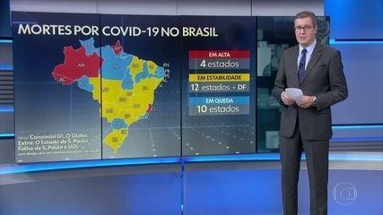 Brasil tem mais de 5 milhões de infectados pelo coronavírus