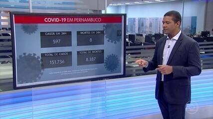 Governo confirma mais 597 casos do novo coronavíus e oito mortes em Pernambuco.