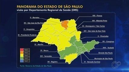 Regiões de Sorocaba e Jundiaí avançam para a fase verde do Plano São Paulo