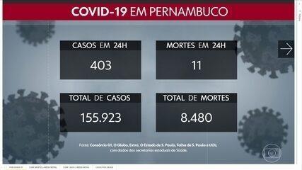 Pernambuco confirma mais 403 casos de Covid-19 e 11 mortes