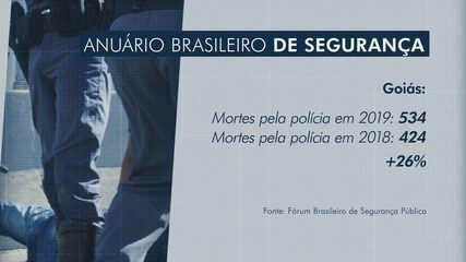 Goiás foi o terceiro estado com mais mortes pela polícia no ano passado
