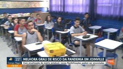 Joinville passa para o risco alto na classificação de risco