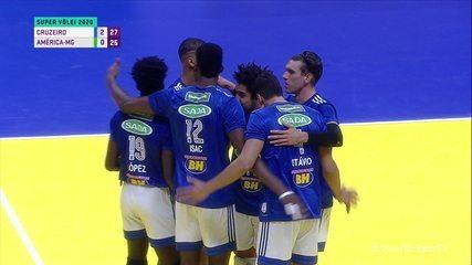 Os pontos finais de Cruzeiro 3 x 0 América-MG pelo Troféu Super Vôlei 2020