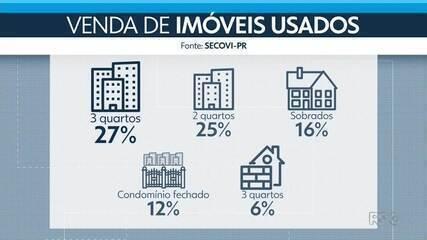 Venda de imóveis usados aumenta 64% em Curitiba