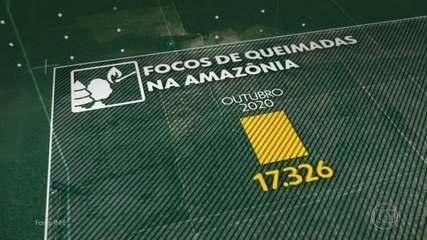 Número de focos de queimadas na Amazônia é o maior em dez anos