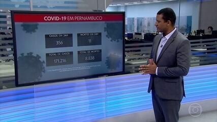 Pernambuco chega a 171.216 casos da Covid-19 e 8.838 mortes