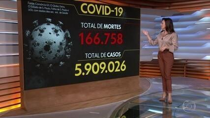 Brasil se aproxima de 167 mil mortes por Covid