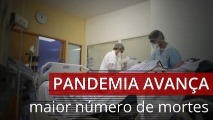 Mundo volta a registrar maior número diário de mortes por Covid