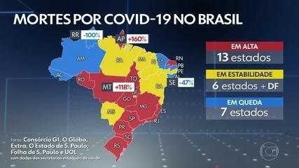 Média móvel de mortes e casos por Covid segue em forte tendência de alta no Brasil