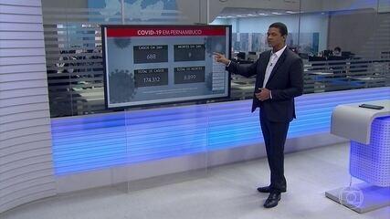 Pernambuco confirma mais 688 casos do novo coronavírus e nove mortes