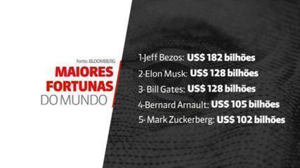 Elon Musk, dono da Tesla, ultrapassa Bill Gates e é o 2º mais rico do mundo