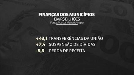 Socorro da União reforça caixa das prefeituras em R$ 45 bi