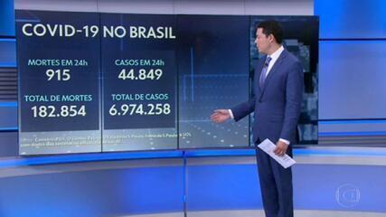 Brasil registra 915 mortes por Covid nas últimas 24 horas