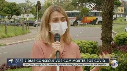 Rio Claro registra morte por Covid pelo 7º dia consecutivo